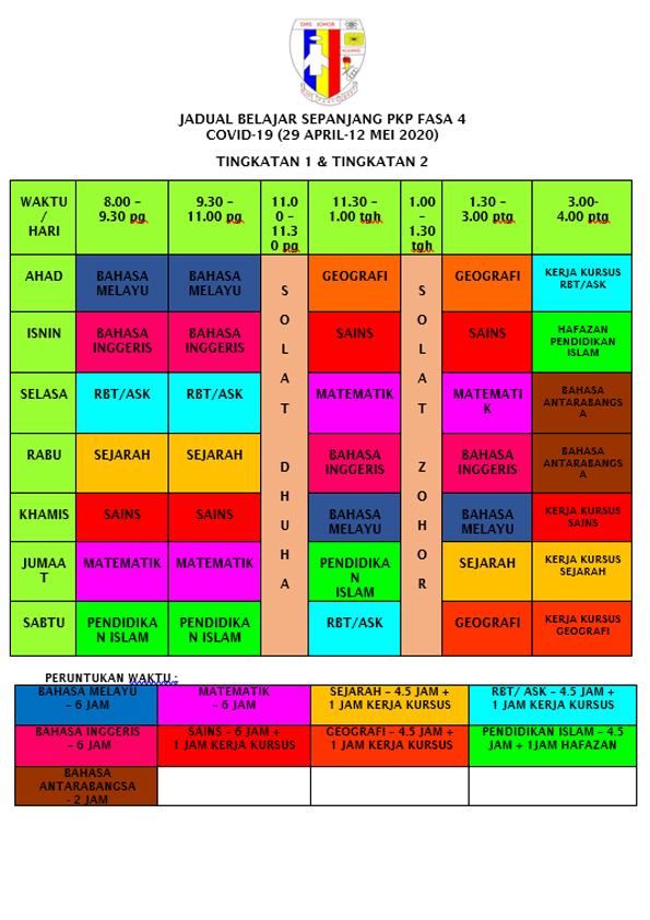 Jadual Belajar Sepanjang Pkp Fasa 4 Sm Sains Johor